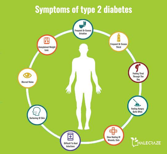 Symptoms-of-Diabetes-type-2j23April